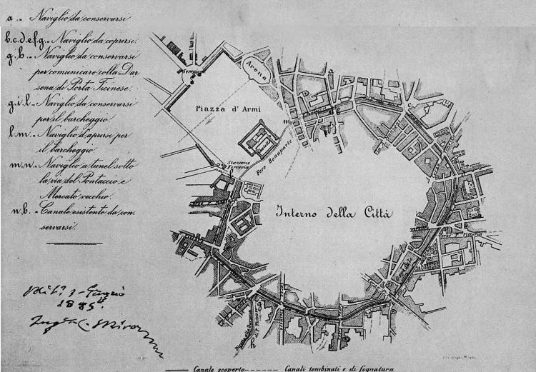 Navigli di Milano 1885